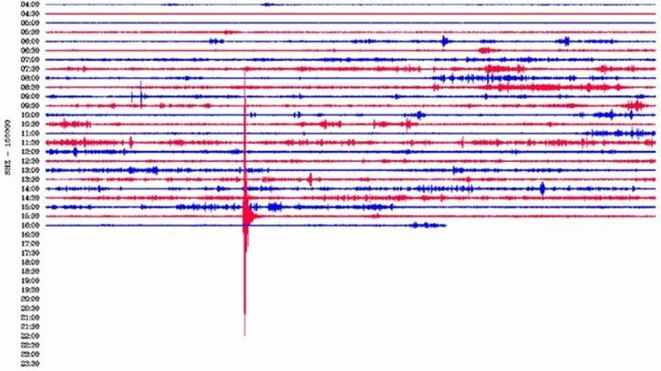 Földrengés volt Bicske közelében