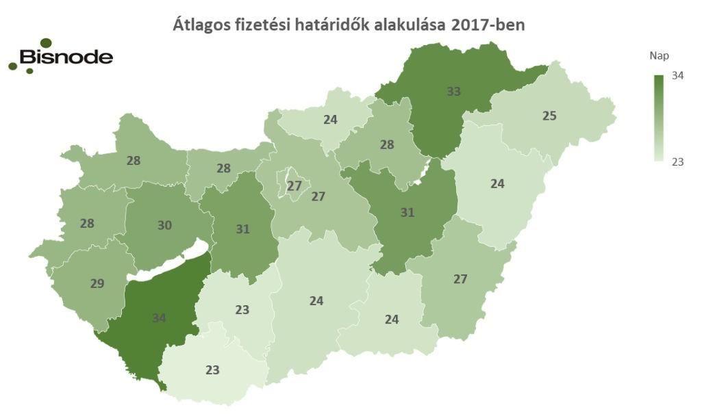 Jász-Nagykun-Szolnok megyében fizetnek legfegyelmezettebben a vállalatok